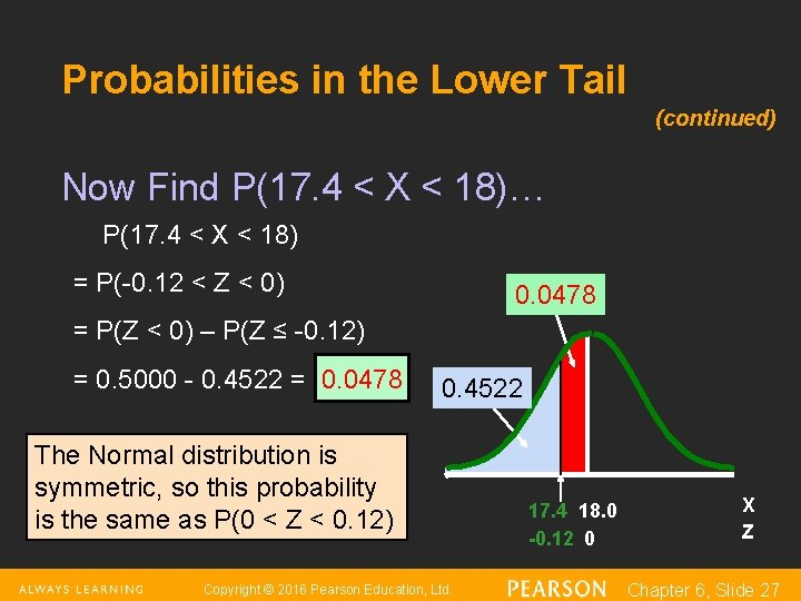 Probabilities in the Lower Tail (continued) Now Find P(17. 4 < X < 18)…