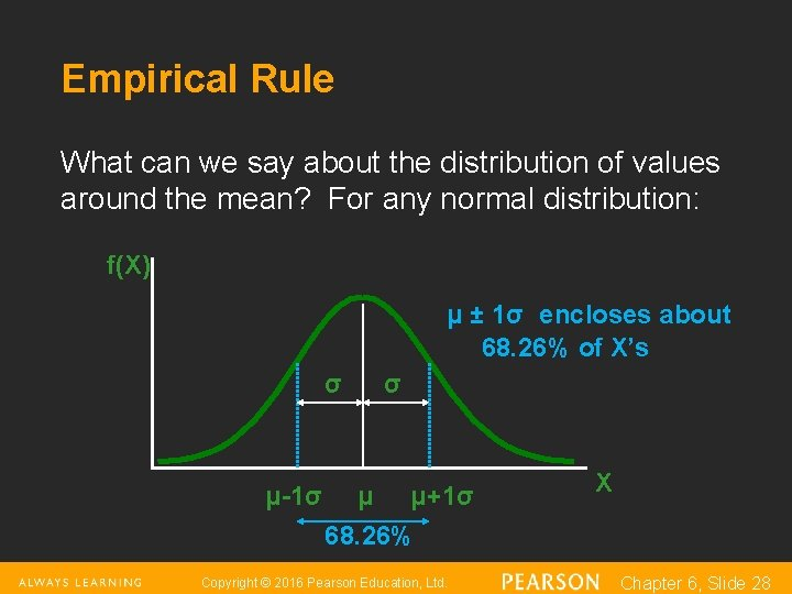 Empirical Rule What can we say about the distribution of values around the mean?