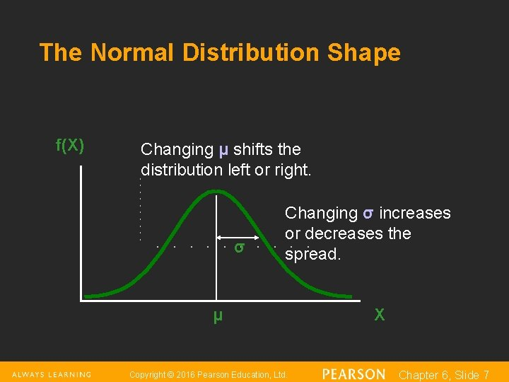 The Normal Distribution Shape f(X) Changing μ shifts the distribution left or right. σ