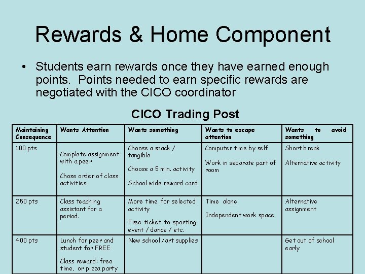 Rewards & Home Component • Students earn rewards once they have earned enough points.