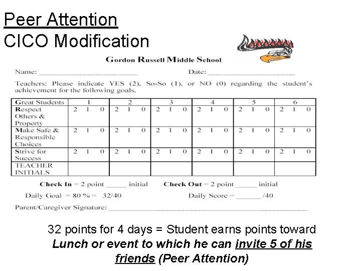 Peer Attention CICO Modification 32 points for 4 days = Student earns points toward