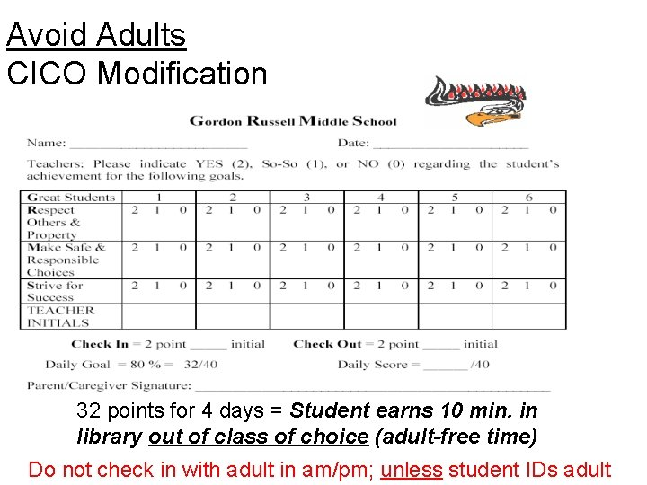 Avoid Adults CICO Modification 32 points for 4 days = Student earns 10 min.