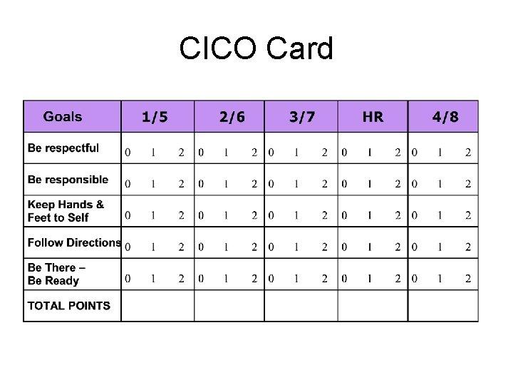 CICO Card