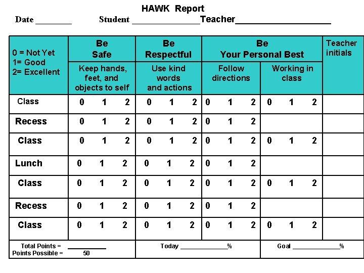 HAWK Report Student ________Teacher__________ Date ____ 0 = Not Yet 1= Good 2= Excellent