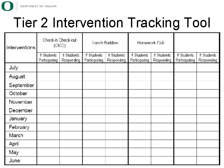 Tier 2 Intervention Tracking Tool
