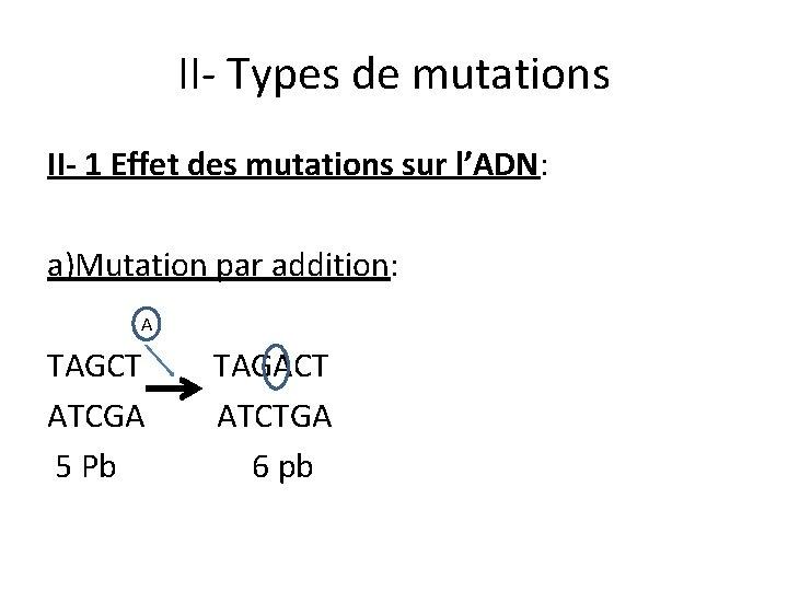 II- Types de mutations II- 1 Effet des mutations sur l'ADN: a)Mutation par addition: