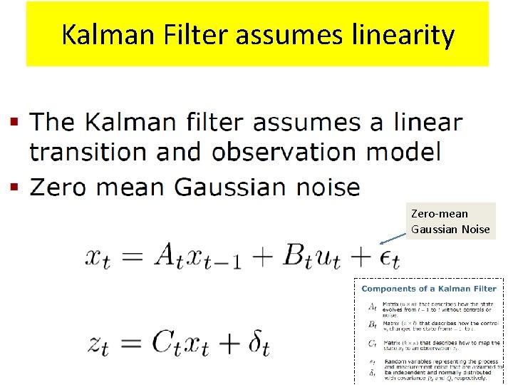 Kalman Filter assumes linearity Zero-mean Gaussian Noise
