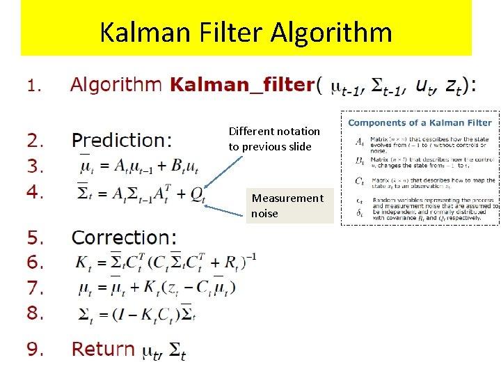 Kalman Filter Algorithm Different notation to previous slide Measurement noise
