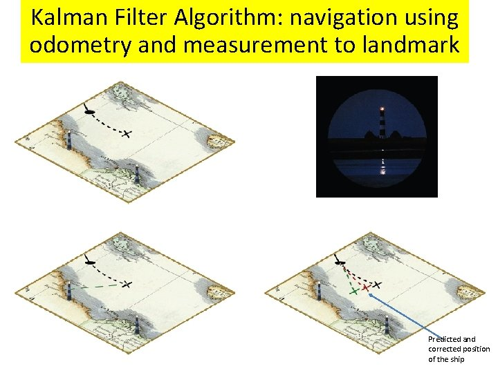 Kalman Filter Algorithm: navigation using odometry and measurement to landmark Predicted and corrected position