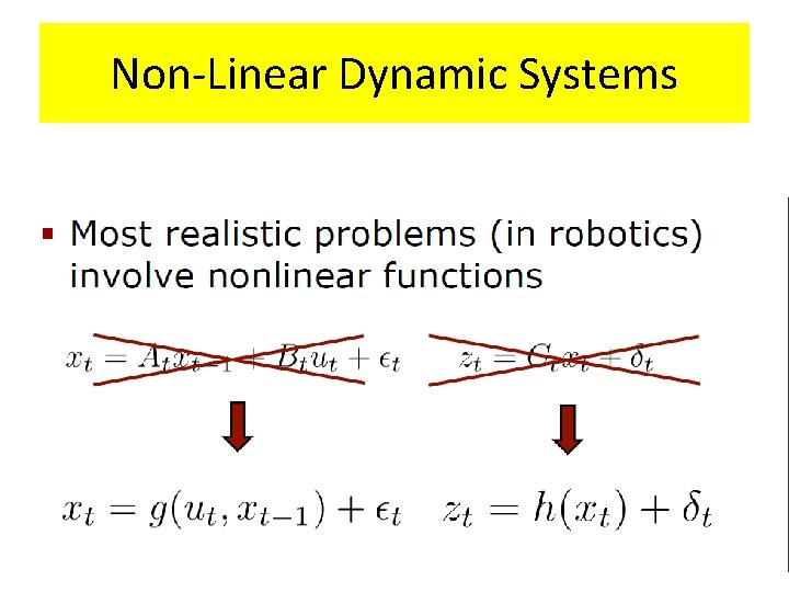 Non-Linear Dynamic Systems