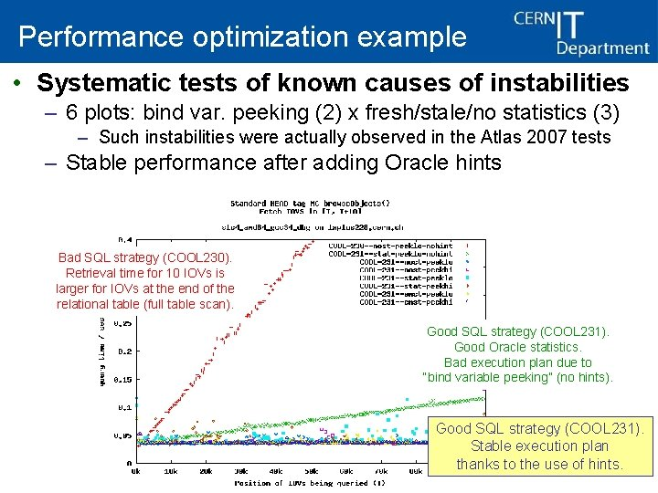 Performance optimization example • Systematic tests of known causes of instabilities – 6 plots: