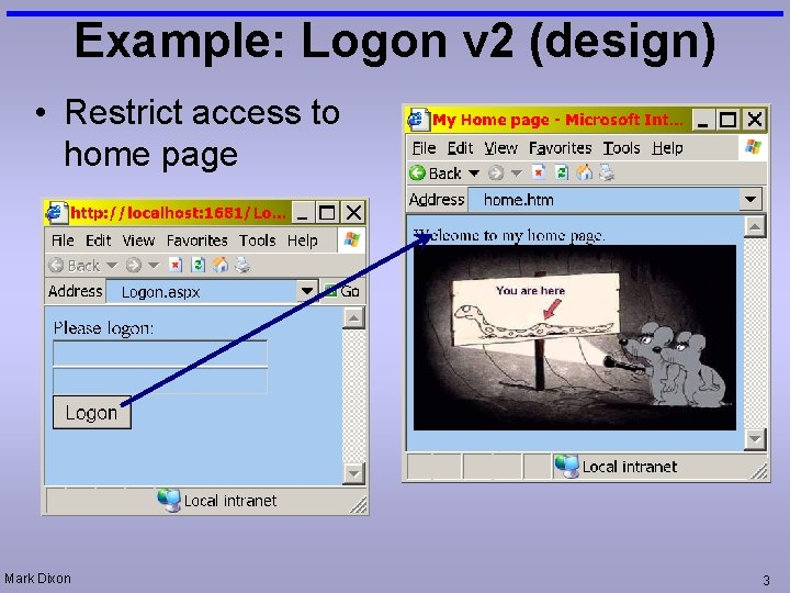 Example: Logon v 2 (design) • Restrict access to home page Mark Dixon 3