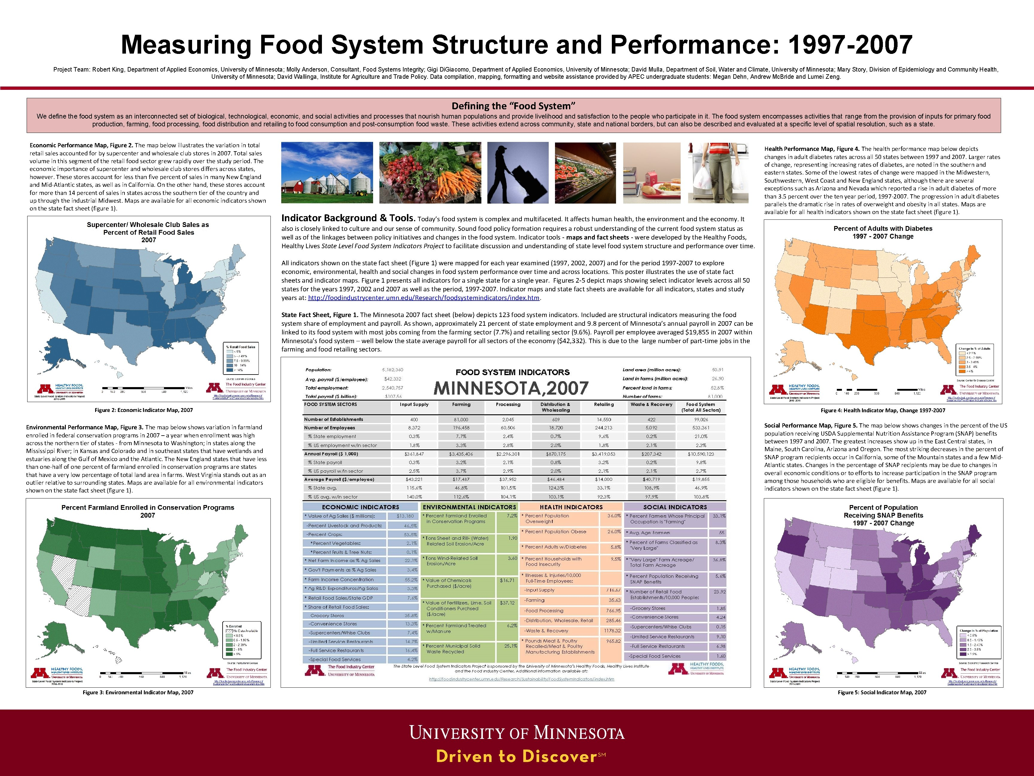 Measuring Food System Structure and Performance: 1997 -2007 Project Team: Robert King, Department of