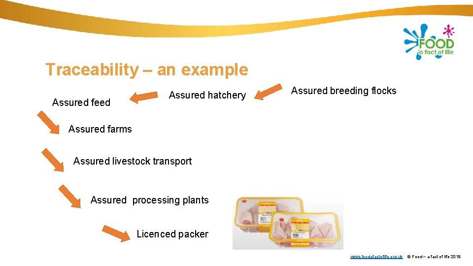 Traceability – an example Assured feed Assured hatchery Assured breeding flocks Assured farms Assured