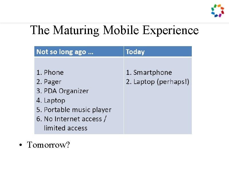 The Maturing Mobile Experience • Tomorrow?