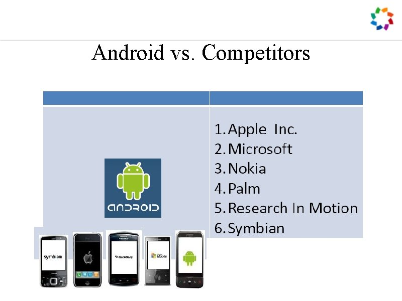 Android vs. Competitors