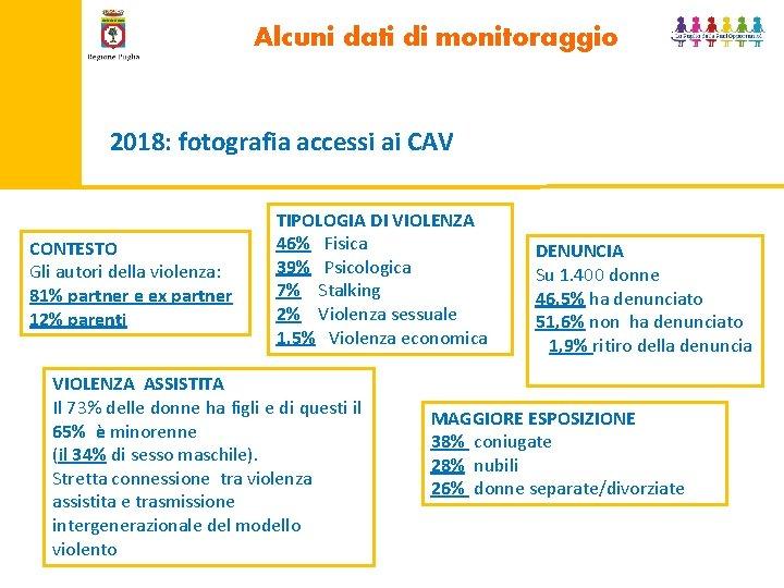 Alcuni dati di monitoraggio 2018: fotografia accessi ai CAV CONTESTO Gli autori della violenza: