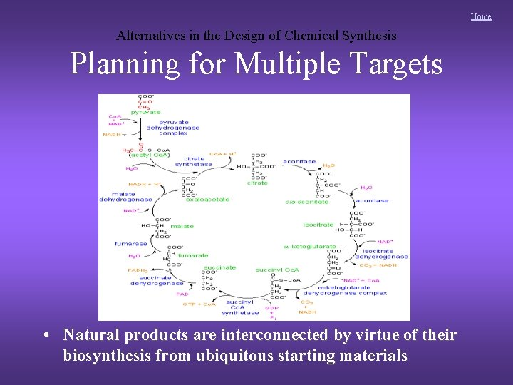 Home Alternatives in the Design of Chemical Synthesis Planning for Multiple Targets • Natural