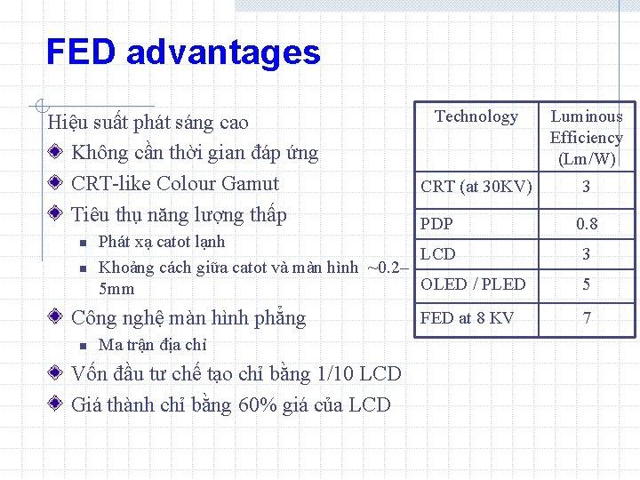 FED advantages Hiệu suất phát sáng cao Không cần thời gian đáp ứng CRT-like