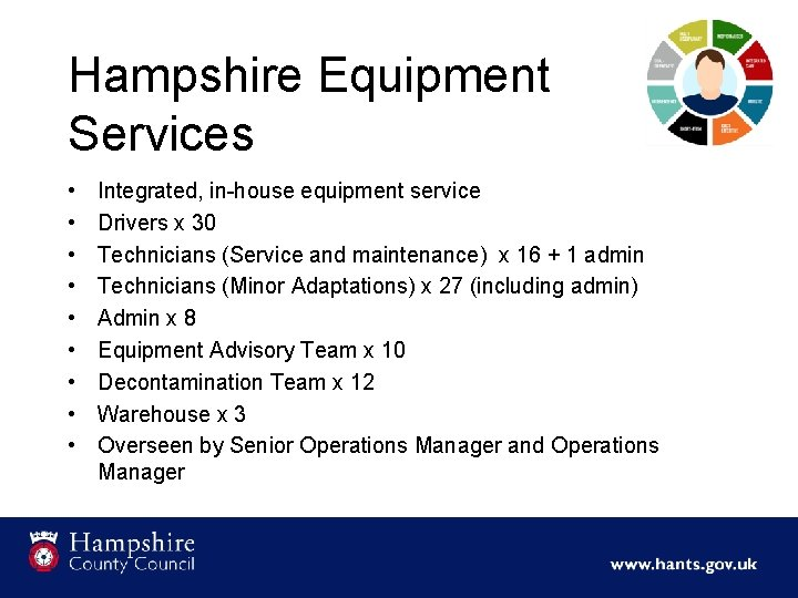 Hampshire Equipment Services • • • Integrated, in-house equipment service Drivers x 30 Technicians