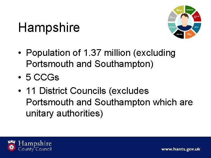 Hampshire • Population of 1. 37 million (excluding Portsmouth and Southampton) • 5 CCGs