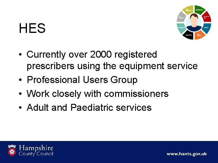 HES • Currently over 2000 registered prescribers using the equipment service • Professional Users