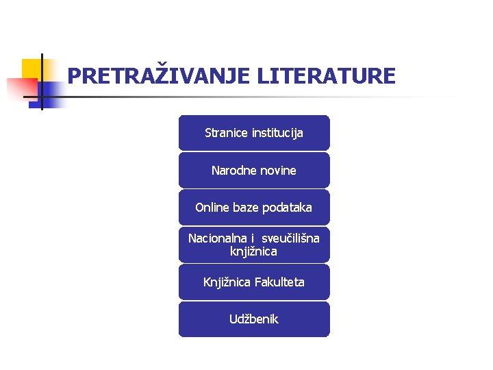PRETRAŽIVANJE LITERATURE Stranice institucija Narodne novine Online baze podataka Nacionalna i sveučilišna knjižnica Knjižnica