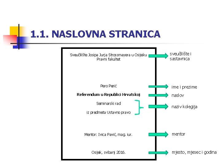 1. 1. NASLOVNA STRANICA Sveučilište Josipa Jurja Strossmayera u Osijeku Pravni fakultet Pero Perić