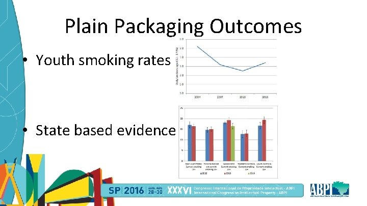 Plain Packaging Outcomes • Youth smoking rates • State based evidence