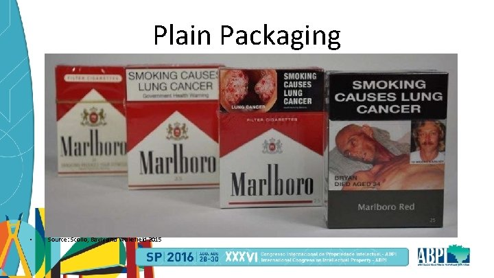 Plain Packaging • Source: Scollo, Bayly and Wakefield 2015