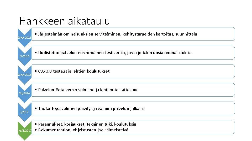 Hankkeen aikataulu Syksy 2015 IV/2016 Syksy 2016 XII/2016 I/2017 Kevät 2017 • Järjestelmän ominaisuuksien