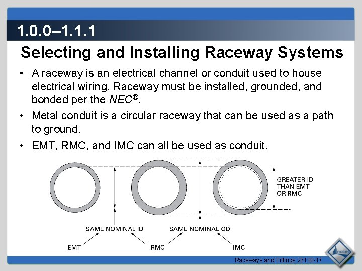 1. 0. 0– 1. 1. 1 Selecting and Installing Raceway Systems • A raceway