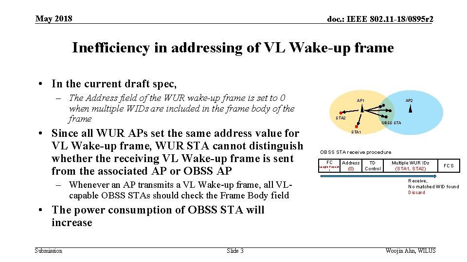 May 2018 doc. : IEEE 802. 11 -18/0895 r 2 Inefficiency in addressing of