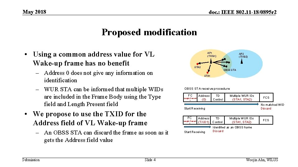 May 2018 doc. : IEEE 802. 11 -18/0895 r 2 Proposed modification • Using