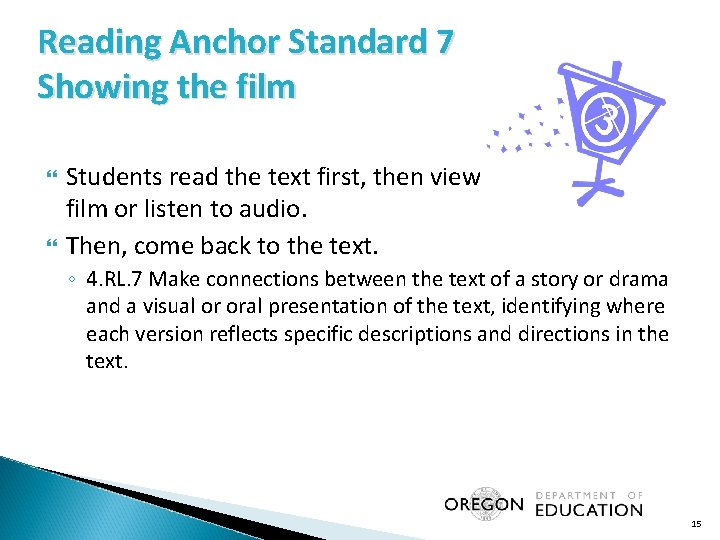 Reading Anchor Standard 7 Showing the film Students read the text first, then view