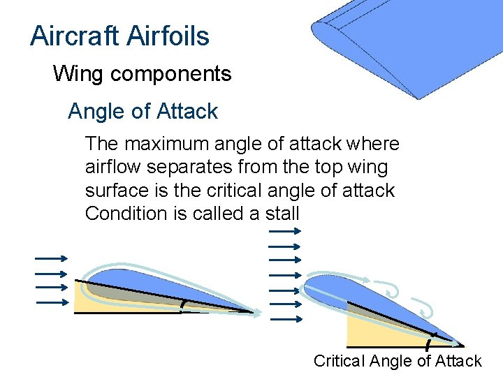 Aircraft Airfoils Wing components Angle of Attack The maximum angle of attack where airflow