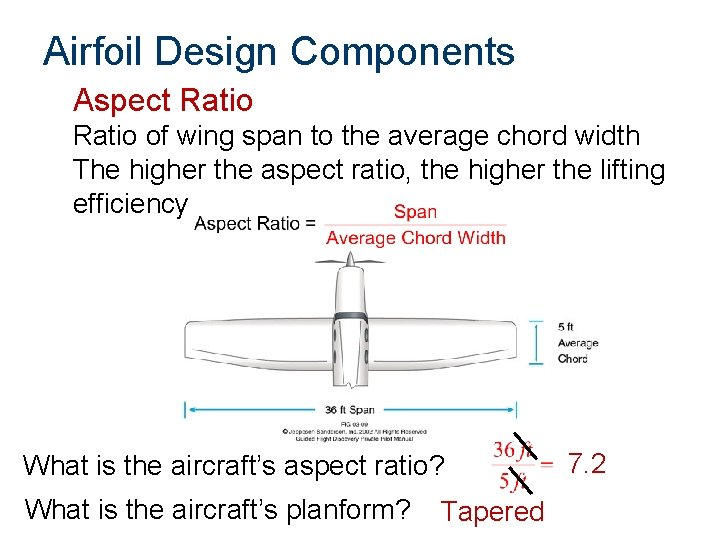 Airfoil Design Components Aspect Ratio of wing span to the average chord width The