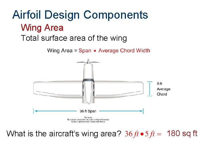 Airfoil Design Components Wing Area Total surface area of the wing What is the