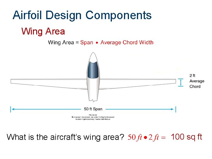 Airfoil Design Components Wing Area What is the aircraft's wing area? 100 sq ft