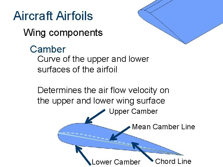 Aircraft Airfoils Wing components Camber Curve of the upper and lower surfaces of the