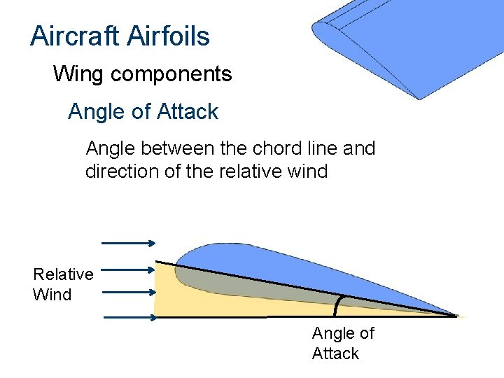 Aircraft Airfoils Wing components Angle of Attack Angle between the chord line and direction