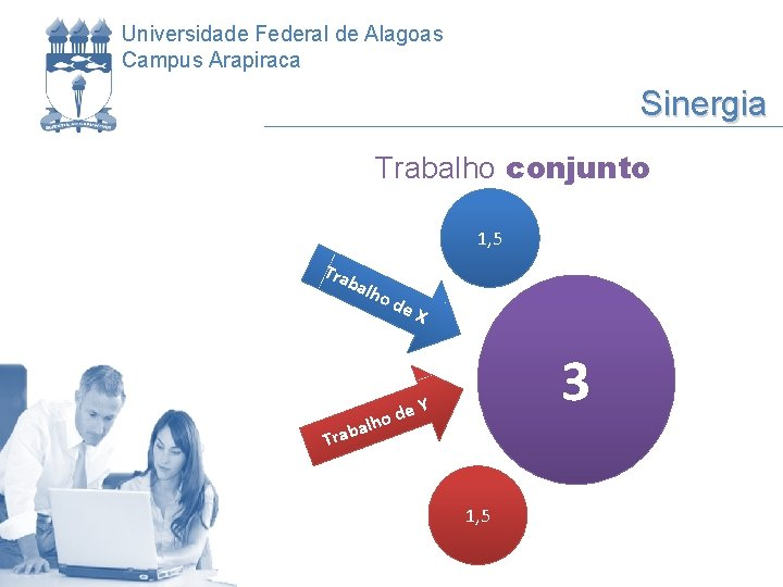 Universidade Federal de Alagoas Campus Arapiraca Sinergia Trabalho conjunto 1, 5 Tra bal ho
