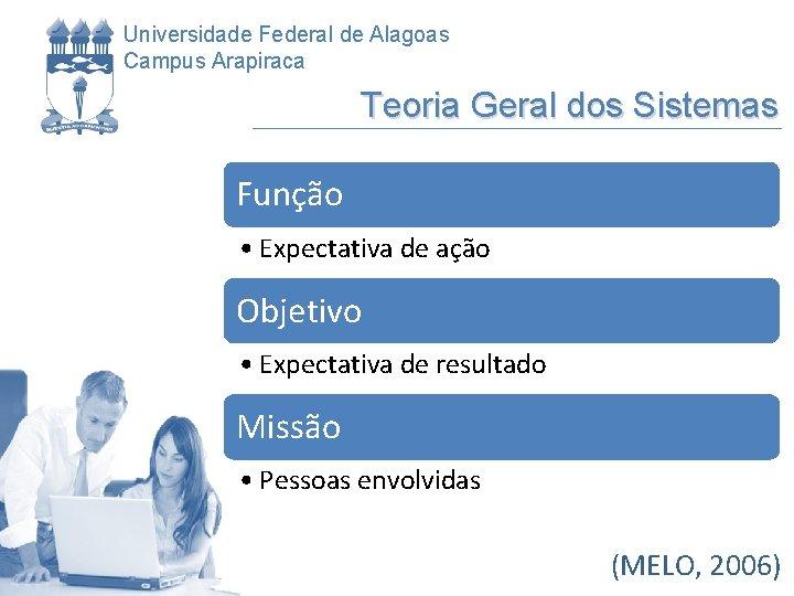 Universidade Federal de Alagoas Campus Arapiraca Teoria Geral dos Sistemas Função • Expectativa de