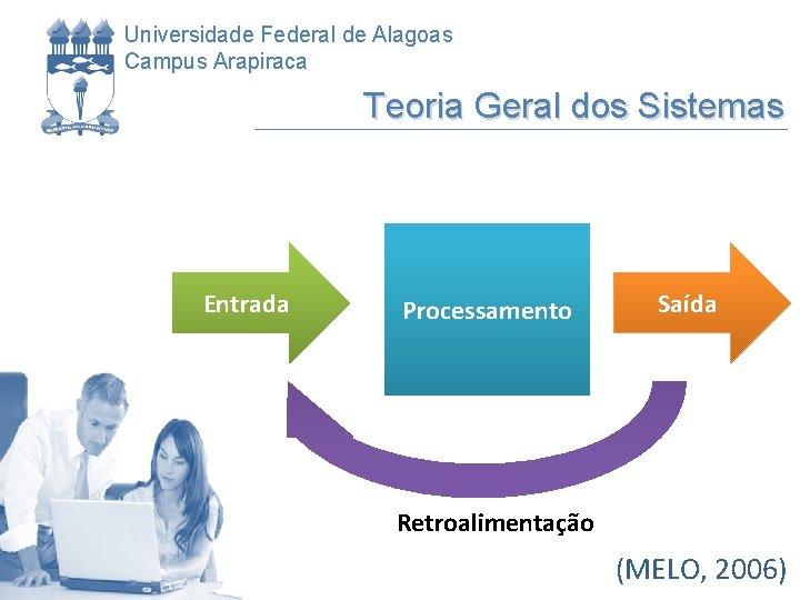 Universidade Federal de Alagoas Campus Arapiraca Teoria Geral dos Sistemas Entrada Processamento Saída Retroalimentação