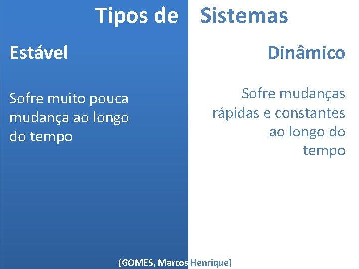 Tipos de Sistemas Dinâmico Estável Sofre muito pouca mudança ao longo do tempo Sofre