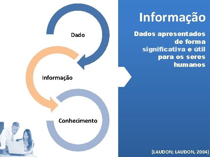 Informação Dados apresentados de forma significativa e útil para os seres humanos Informação Conhecimento