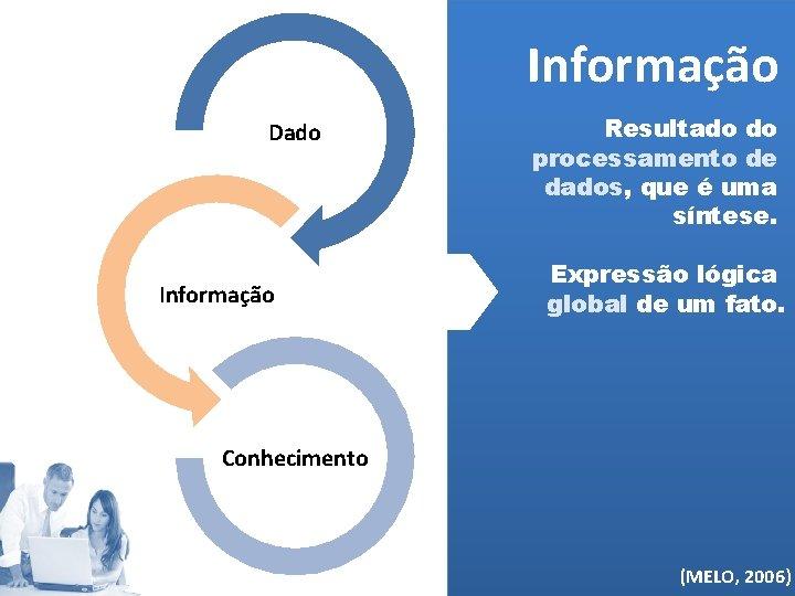 Informação Dado Informação Resultado do processamento de dados, que é uma síntese. Expressão lógica