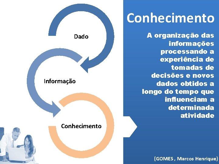 Conhecimento Dado Informação A organização das informações processando a experiência de tomadas de decisões