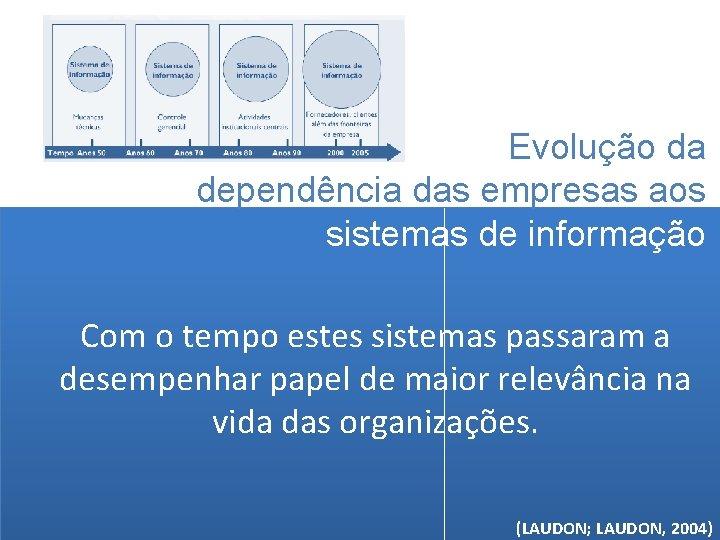 Evolução da dependência das empresas aos sistemas de informação Com o tempo estes sistemas