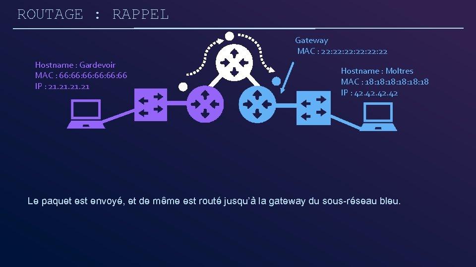 ROUTAGE : RAPPEL Gateway MAC : 22: 22: 22 Hostname : Gardevoir MAC :